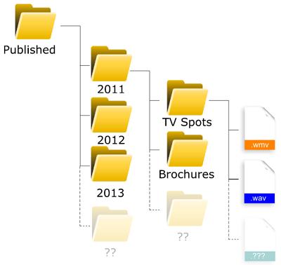 gestionar-archivos